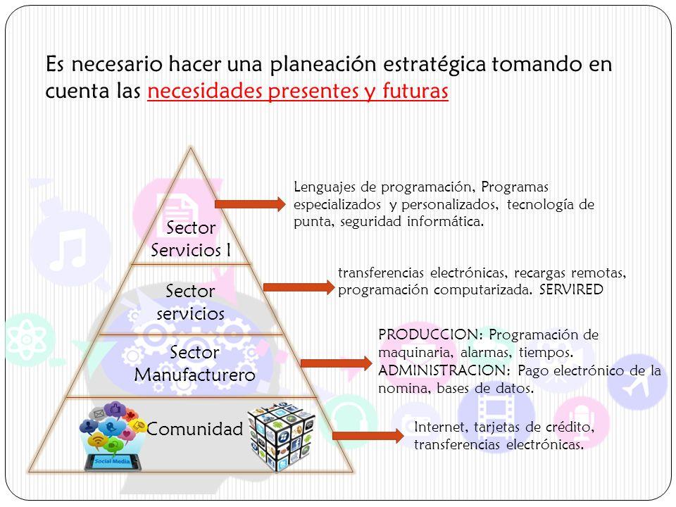 Es necesario hacer una planeación estratégica tomando en cuenta las necesidades presentes y futuras