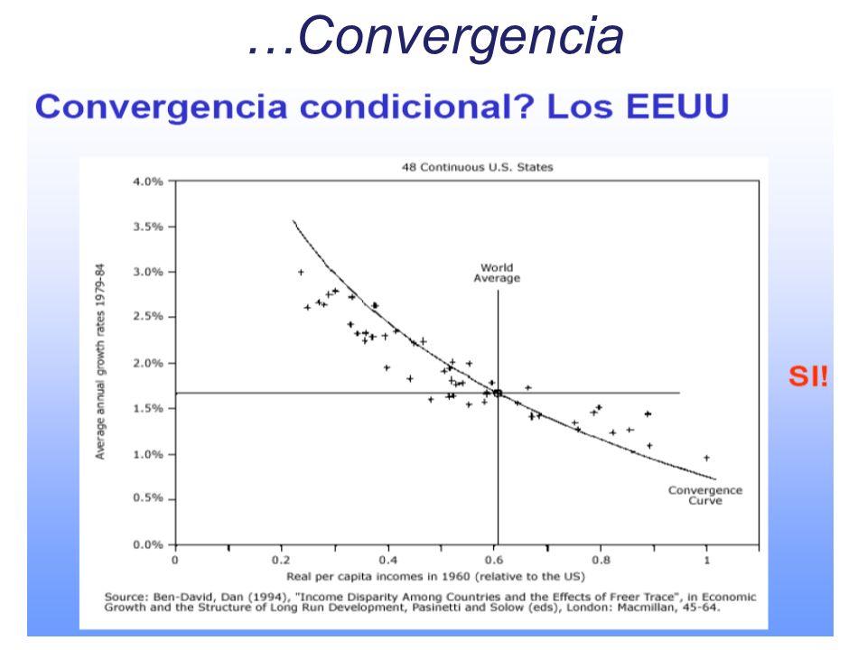…Convergencia
