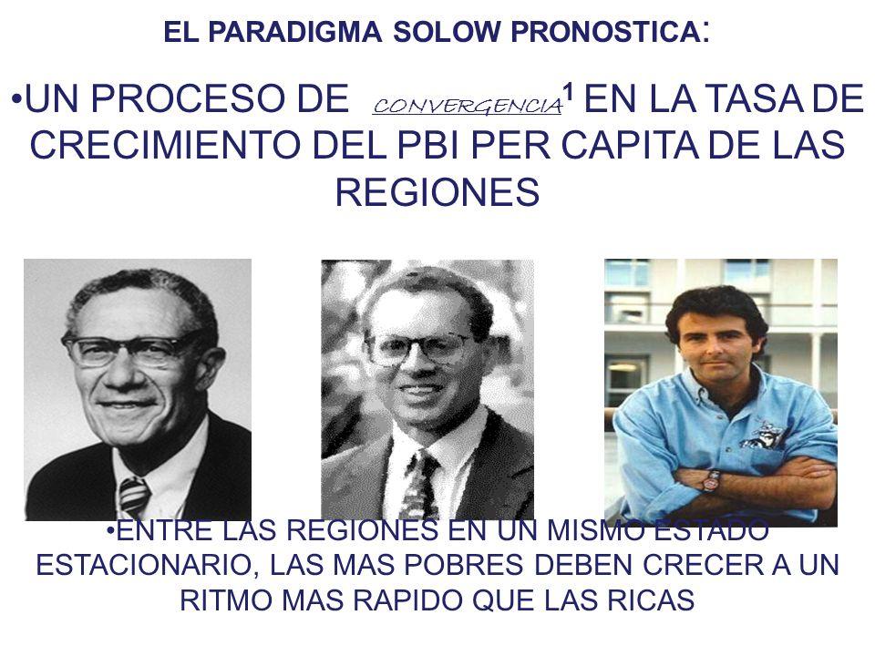 EL PARADIGMA SOLOW PRONOSTICA: