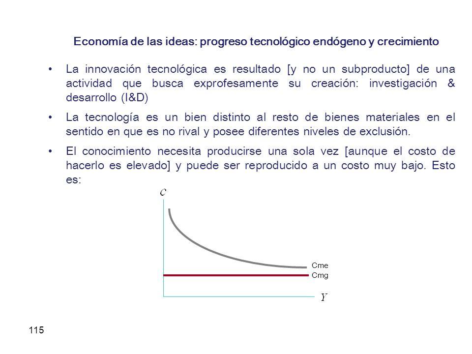 Economía de las ideas: progreso tecnológico endógeno y crecimiento