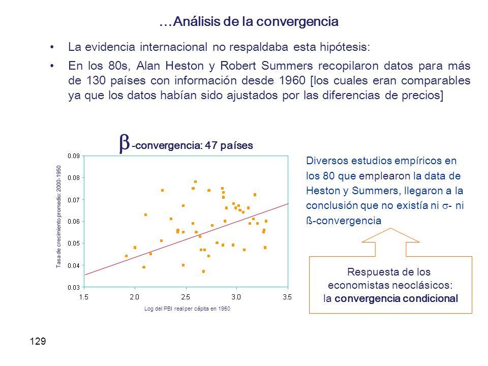 …Análisis de la convergencia