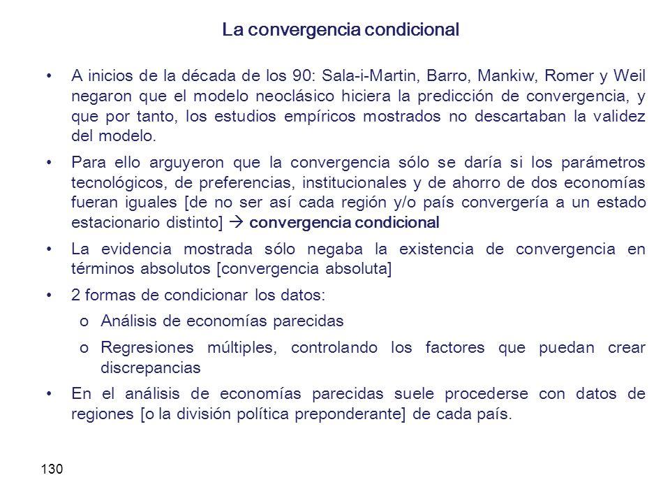 La convergencia condicional