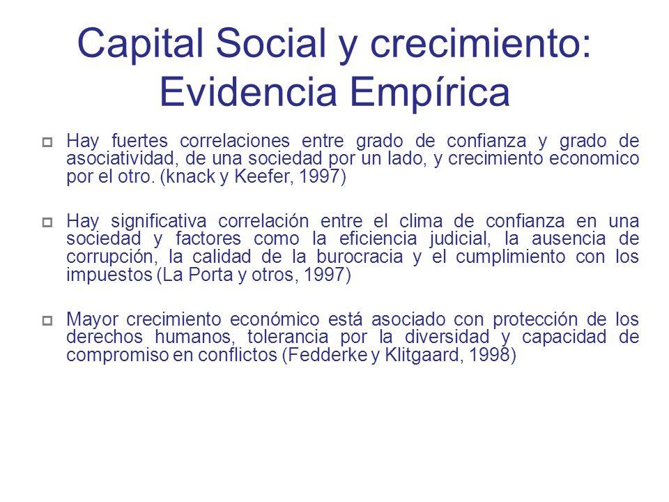 Capital Social y crecimiento: Evidencia Empírica