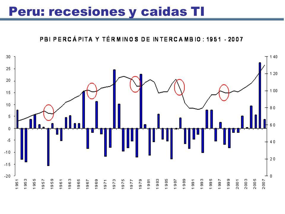Peru: recesiones y caidas TI