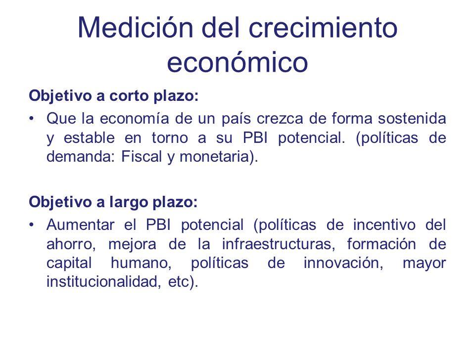 Medición del crecimiento económico
