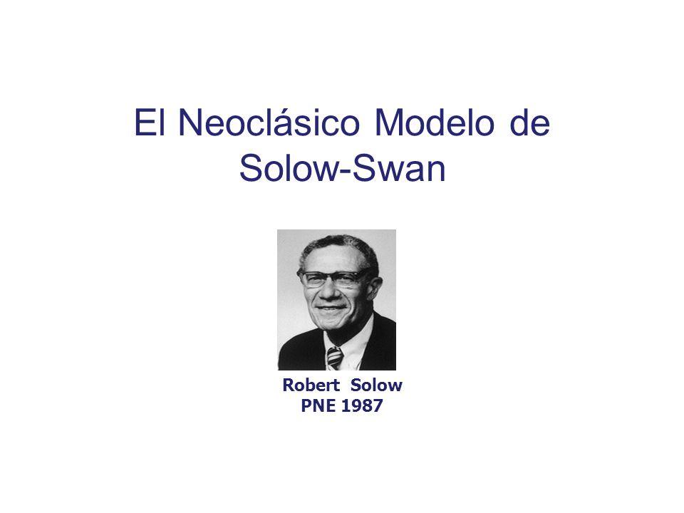 El Neoclásico Modelo de Solow-Swan