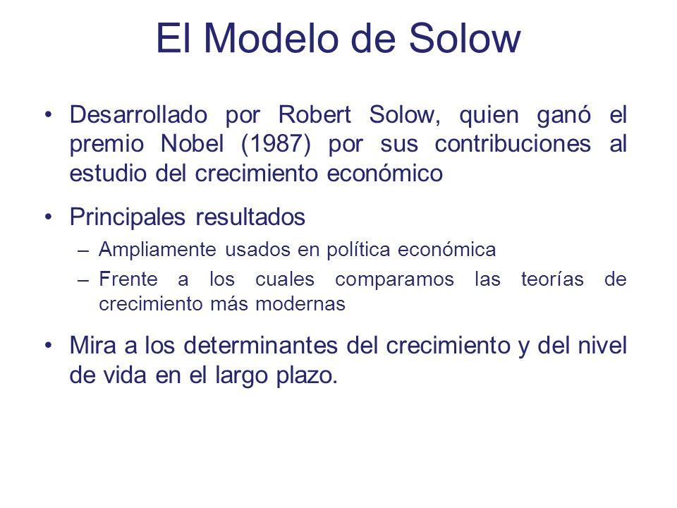 El Modelo de Solow Desarrollado por Robert Solow, quien ganó el premio Nobel (1987) por sus contribuciones al estudio del crecimiento económico.