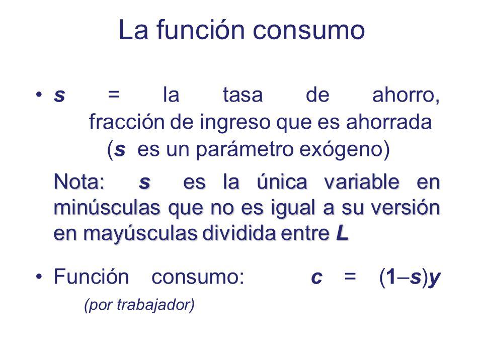 La función consumo s = la tasa de ahorro, fracción de ingreso que es ahorrada. (s es un parámetro exógeno)
