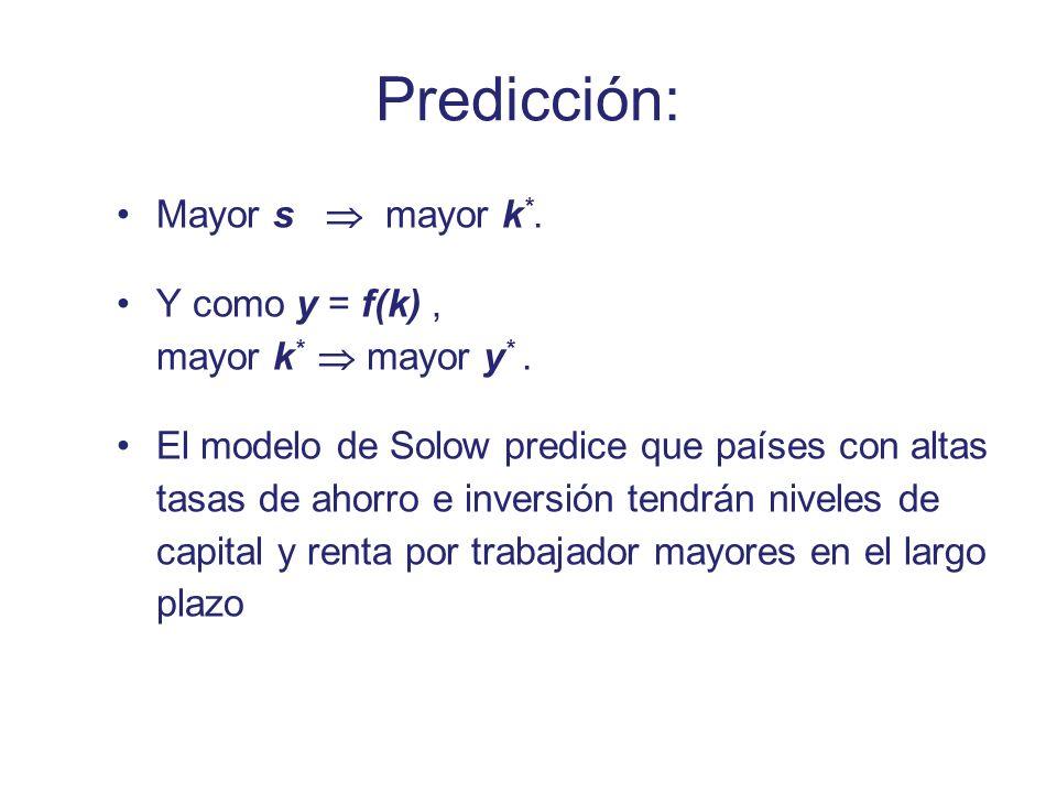 Predicción: Mayor s  mayor k*.