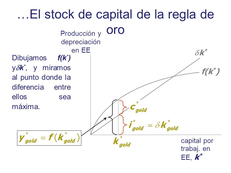 …El stock de capital de la regla de oro