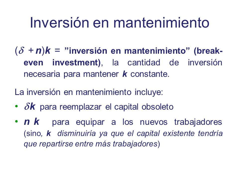 Inversión en mantenimiento