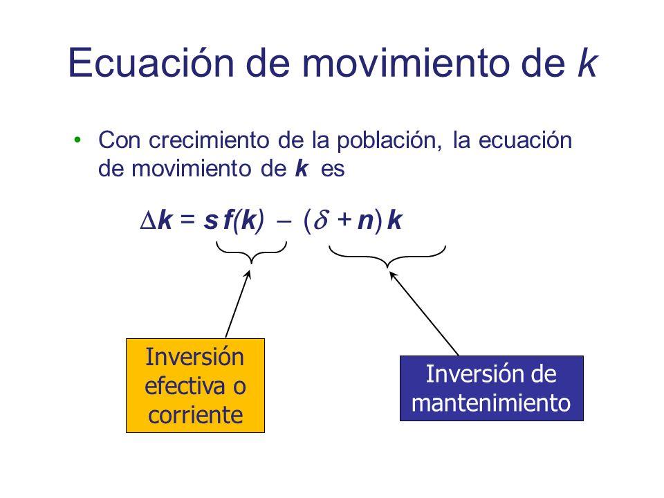 Ecuación de movimiento de k