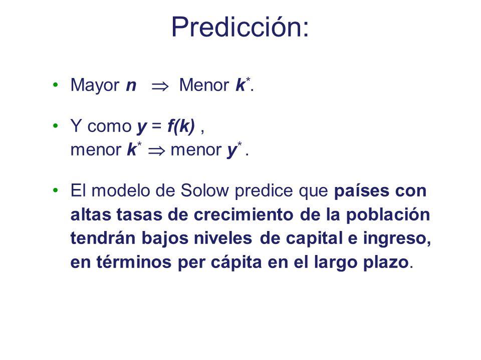 Predicción: Mayor n  Menor k*.