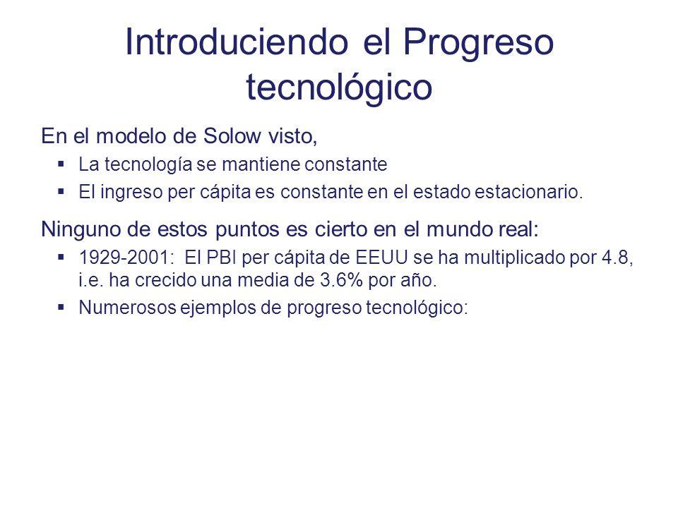 Introduciendo el Progreso tecnológico