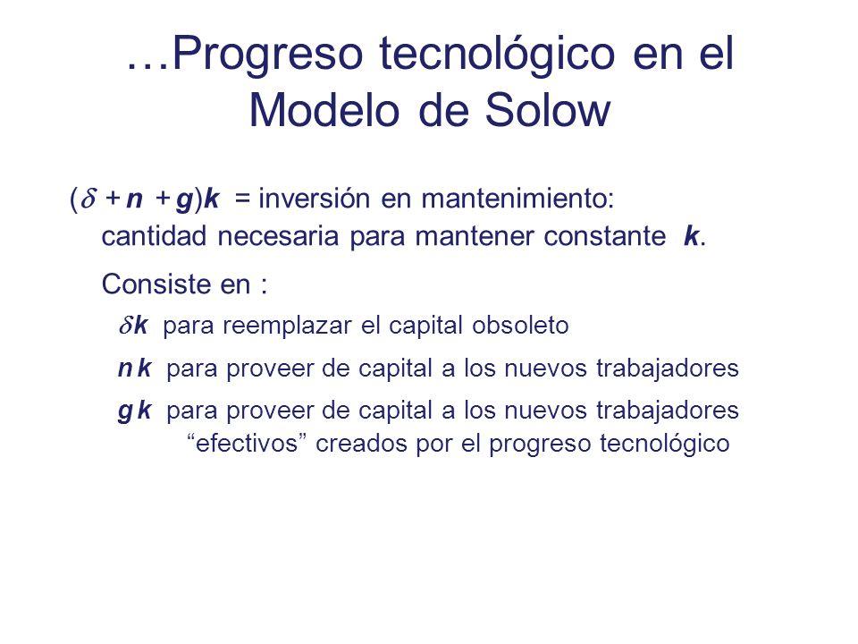 …Progreso tecnológico en el Modelo de Solow