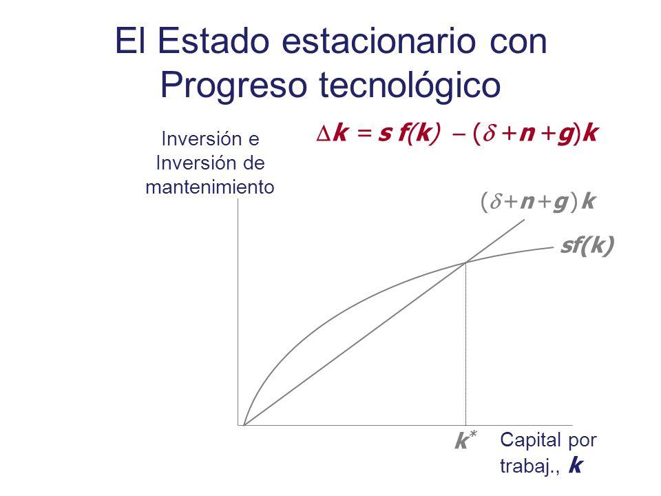 El Estado estacionario con Progreso tecnológico
