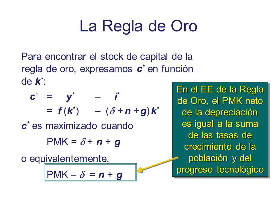 La Regla de Oro Para encontrar el stock de capital de la regla de oro, expresamos c* en función de k*: