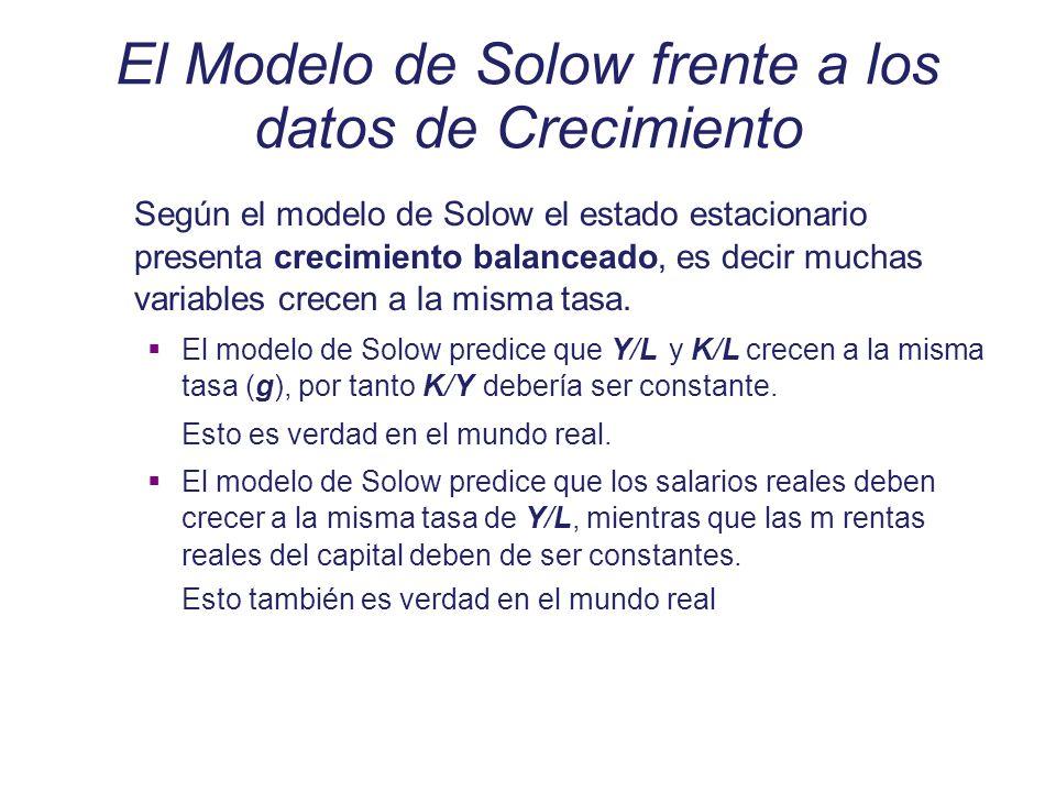 El Modelo de Solow frente a los datos de Crecimiento