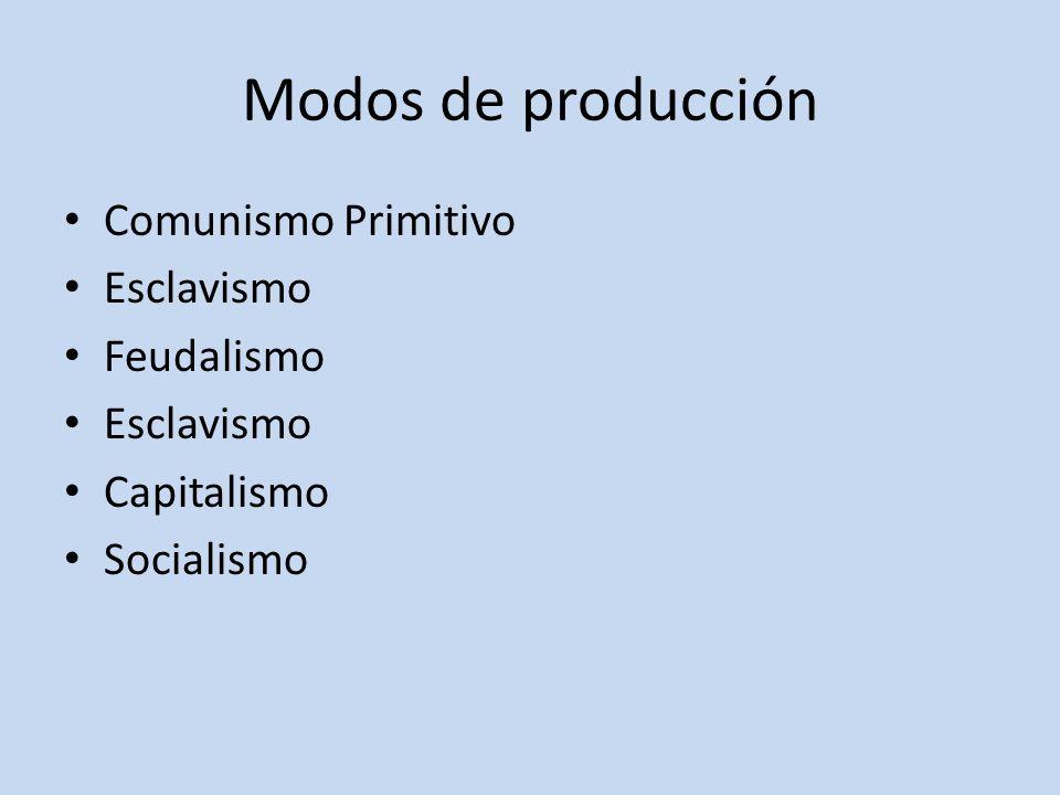 Modos de producción Comunismo Primitivo Esclavismo Feudalismo