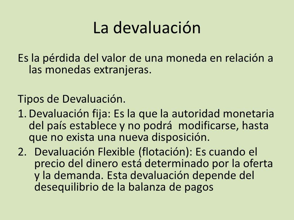 La devaluación Es la pérdida del valor de una moneda en relación a las monedas extranjeras. Tipos de Devaluación.