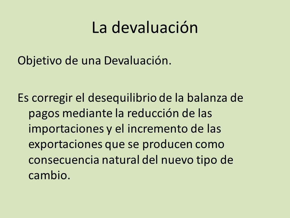 La devaluación