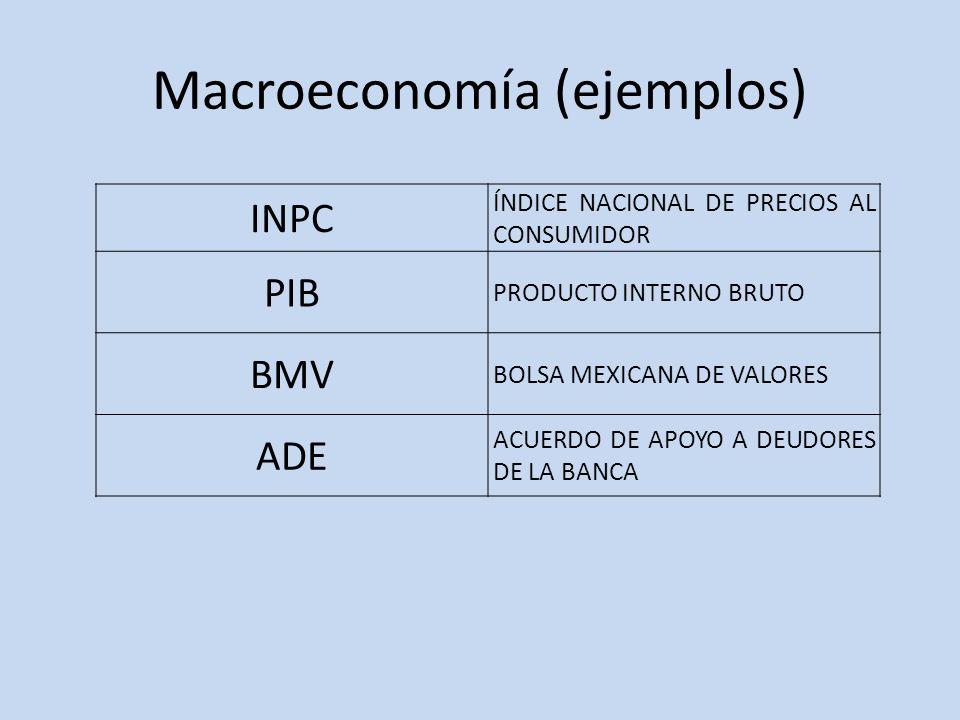 Macroeconomía (ejemplos)