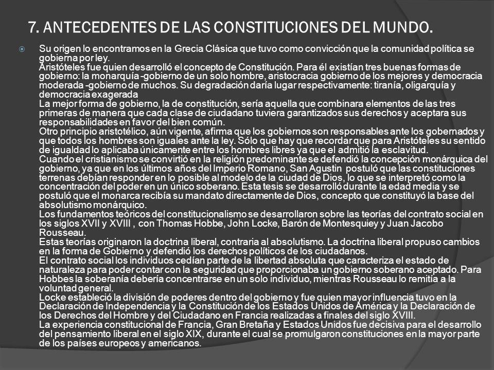 7. ANTECEDENTES DE LAS CONSTITUCIONES DEL MUNDO.