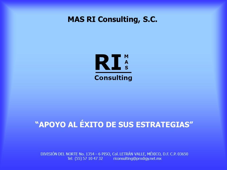 APOYO AL ÉXITO DE SUS ESTRATEGIAS