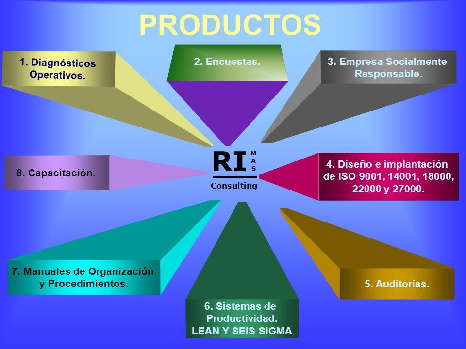 7. Manuales de Organización