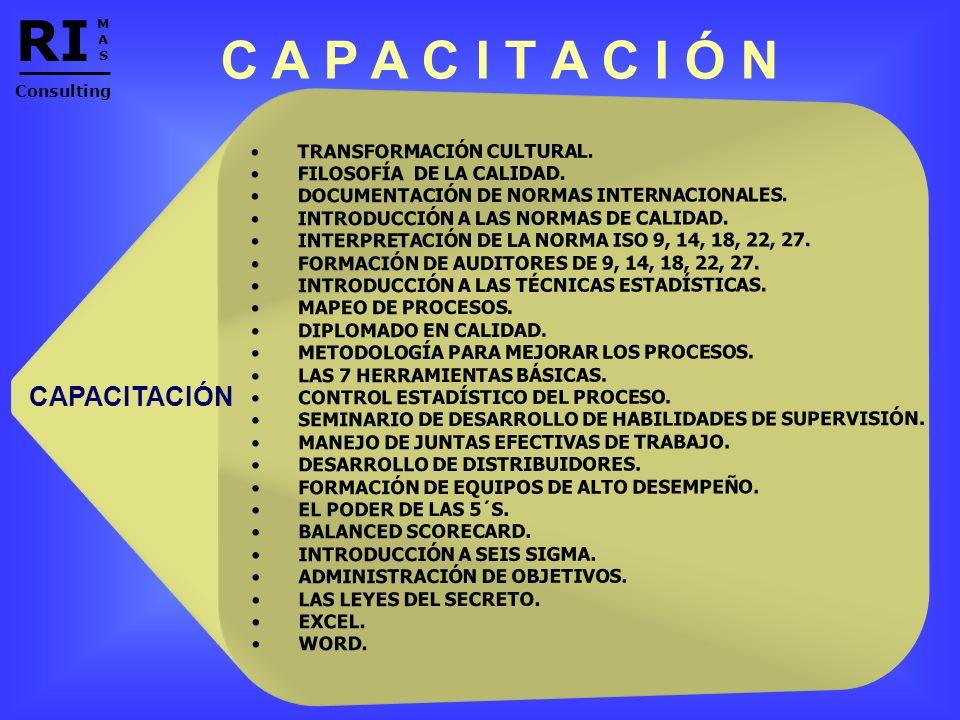 RI C A P A C I T A C I Ó N CAPACITACIÓN TRANSFORMACIÓN CULTURAL.