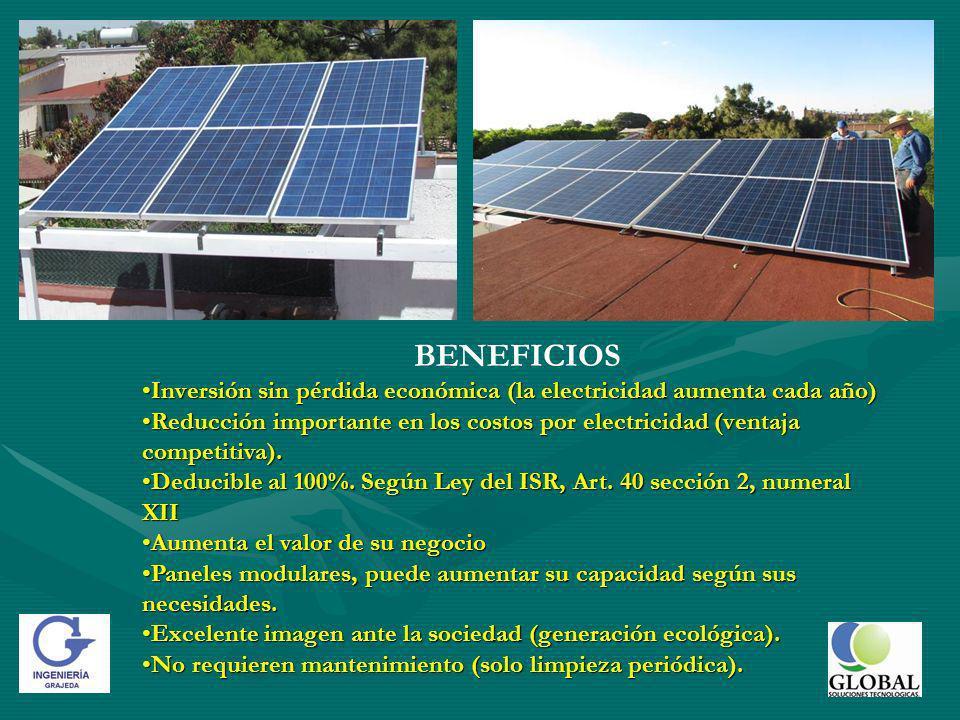 BENEFICIOS Inversión sin pérdida económica (la electricidad aumenta cada año)