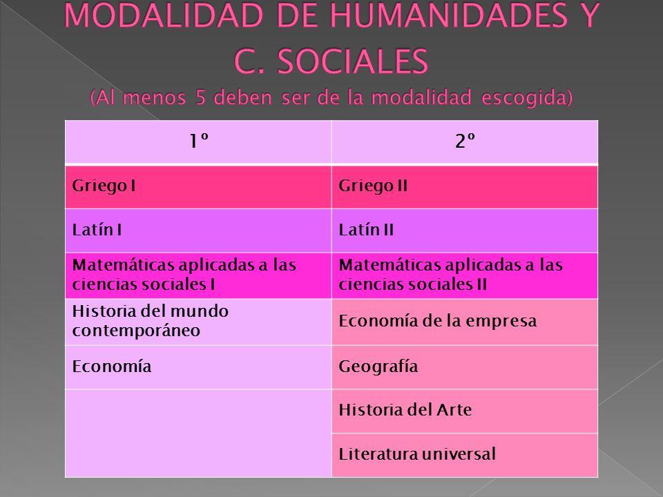 MODALIDAD DE HUMANIDADES Y C