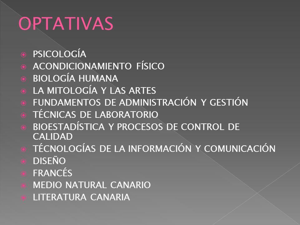 OPTATIVAS PSICOLOGÍA ACONDICIONAMIENTO FÍSICO BIOLOGÍA HUMANA
