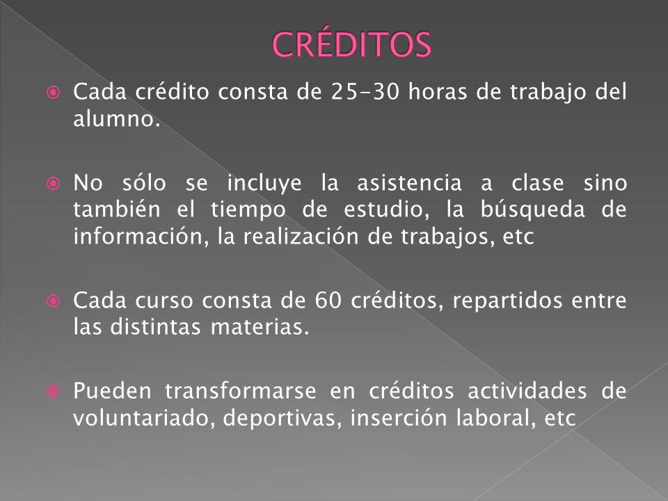 CRÉDITOS Cada crédito consta de 25-30 horas de trabajo del alumno.