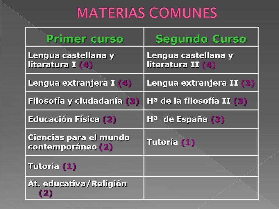MATERIAS COMUNES Primer curso Segundo Curso Lengua castellana y