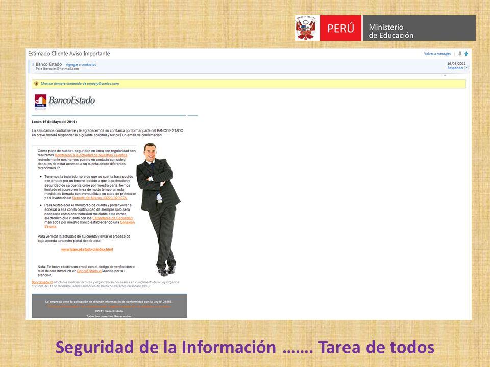 Seguridad de la Información ……. Tarea de todos