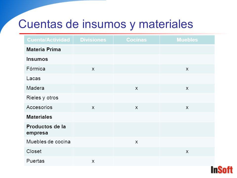 Cuentas de insumos y materiales