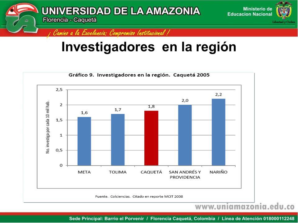 Investigadores en la región