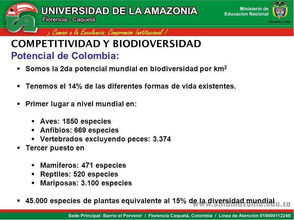 COMPETITIVIDAD Y BIODIOVERSIDAD Potencial de Colombia: