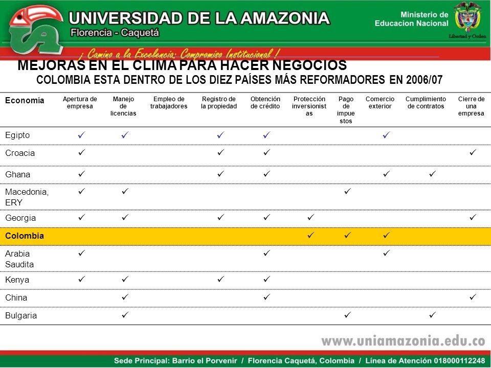 COLOMBIA ESTA DENTRO DE LOS DIEZ PAÍSES MÁS REFORMADORES EN 2006/07