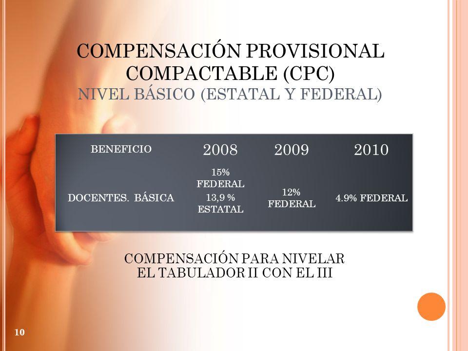 COMPENSACIÓN PROVISIONAL COMPACTABLE (CPC) NIVEL BÁSICO (ESTATAL Y FEDERAL)