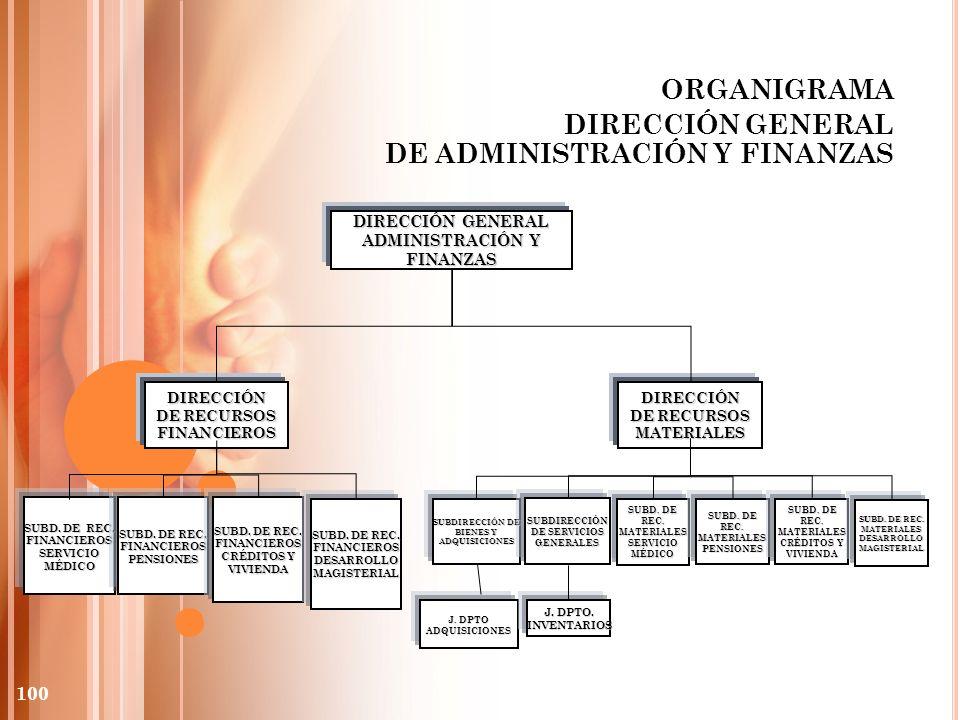 DE ADMINISTRACIÓN Y FINANZAS