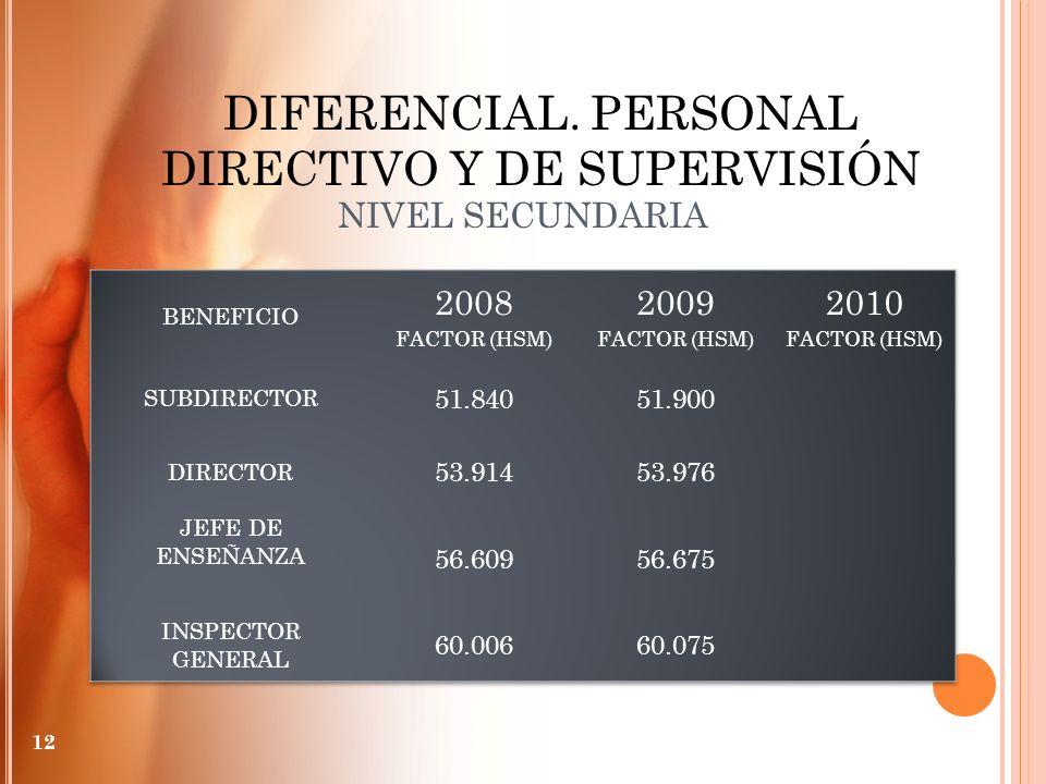 DIFERENCIAL. PERSONAL DIRECTIVO Y DE SUPERVISIÓN