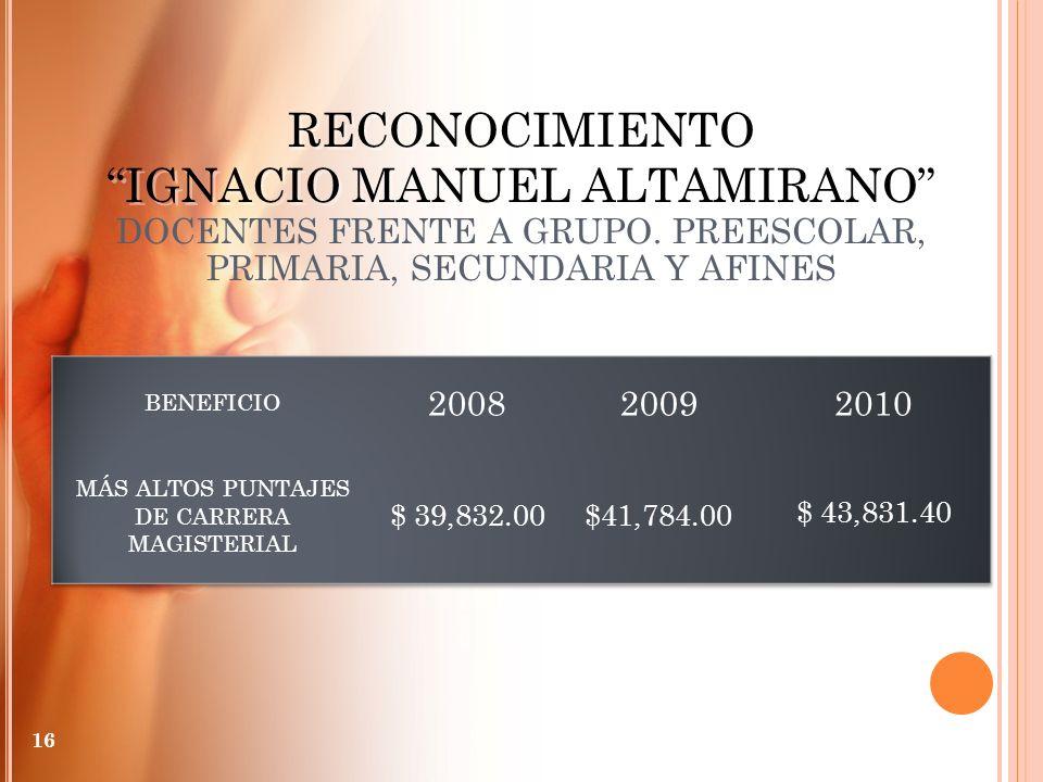 RECONOCIMIENTO IGNACIO MANUEL ALTAMIRANO