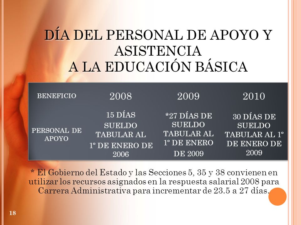 DÍA DEL PERSONAL DE APOYO Y ASISTENCIA A LA EDUCACIÓN BÁSICA