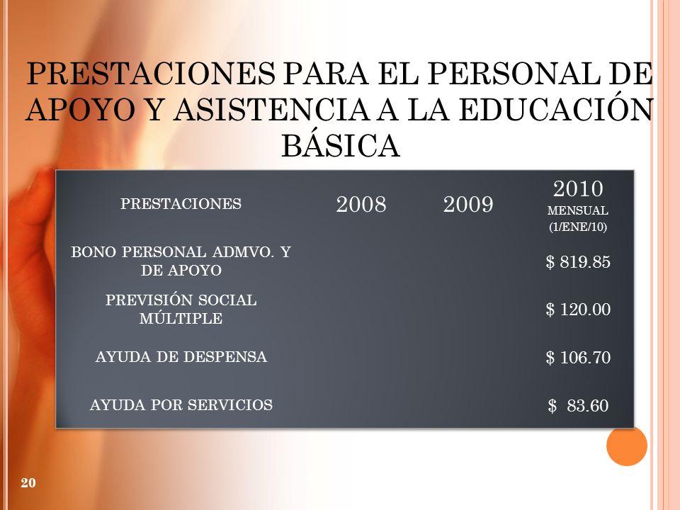 PRESTACIONES PARA EL PERSONAL DE APOYO Y ASISTENCIA A LA EDUCACIÓN BÁSICA