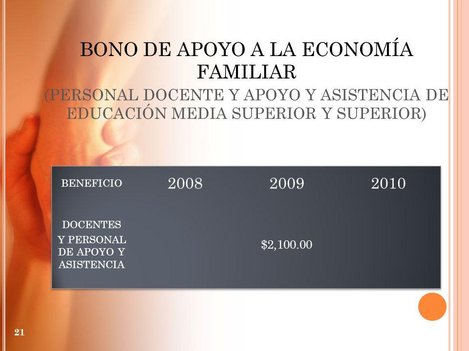 BONO DE APOYO A LA ECONOMÍA FAMILIAR