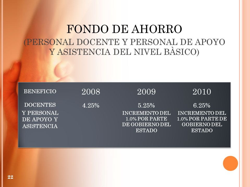 FONDO DE AHORRO (PERSONAL DOCENTE Y PERSONAL DE APOYO Y ASISTENCIA DEL NIVEL BÀSICO) BENEFICIO. 2008.