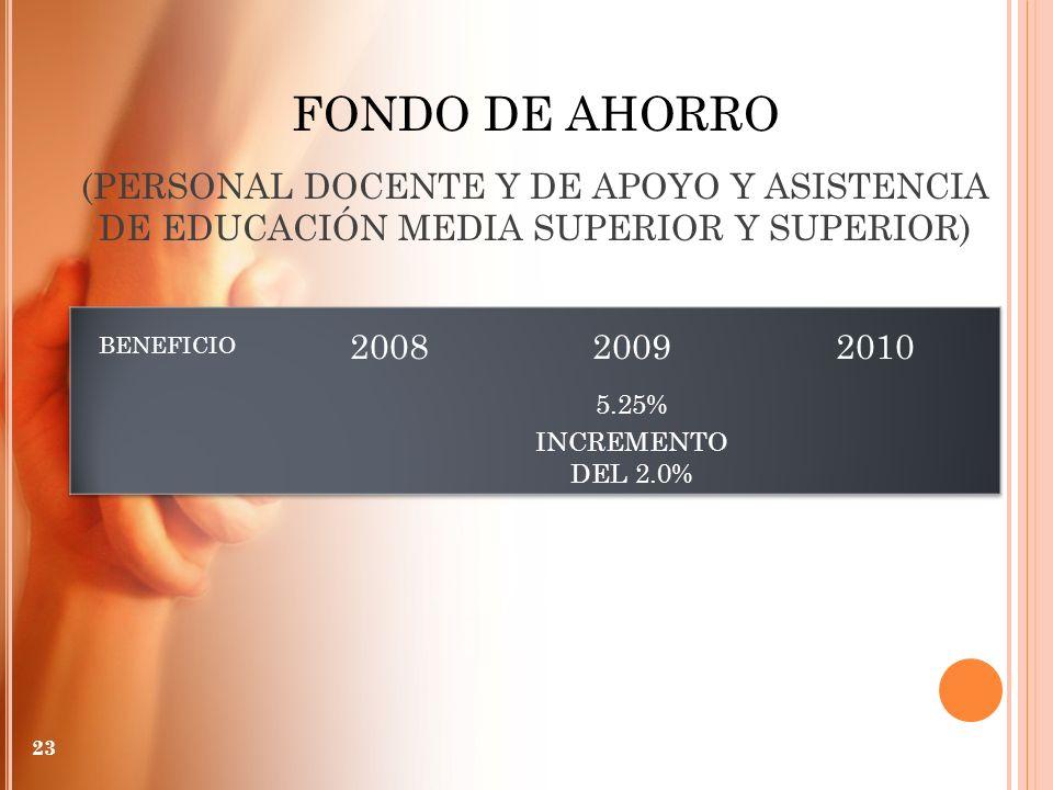 FONDO DE AHORRO (PERSONAL DOCENTE Y DE APOYO Y ASISTENCIA DE EDUCACIÓN MEDIA SUPERIOR Y SUPERIOR) BENEFICIO.