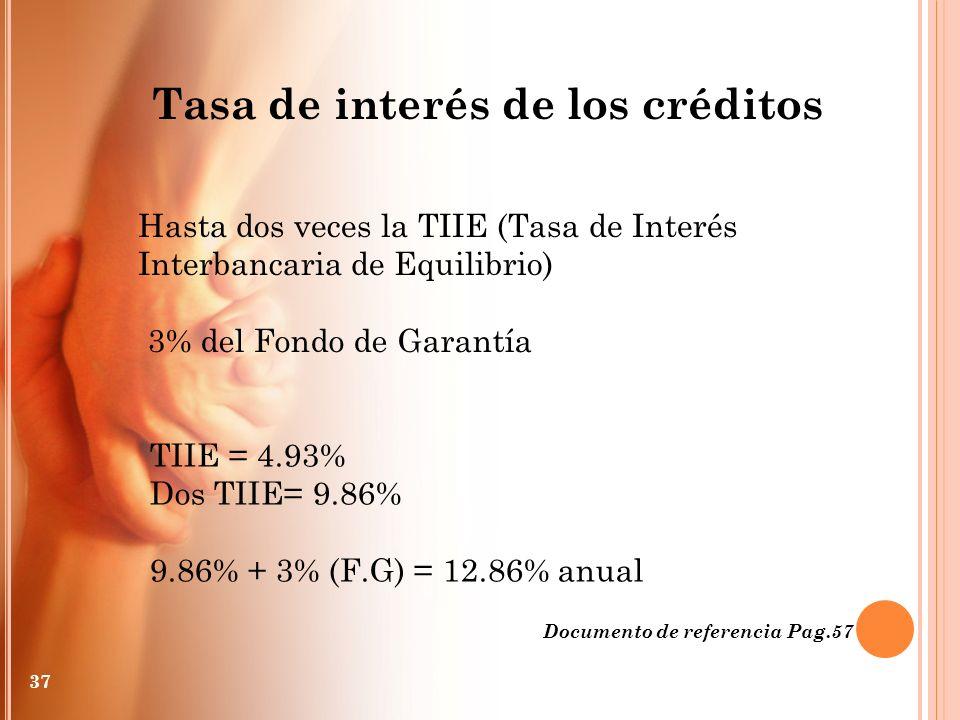Tasa de interés de los créditos